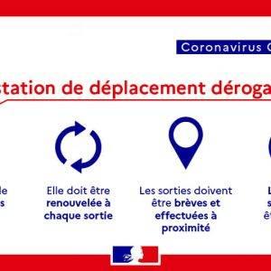 Coronavirus : attestation de déplacement